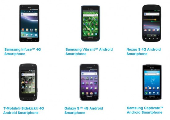 Samsung Latest Android Handsets