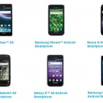 Samsung Android Handsets
